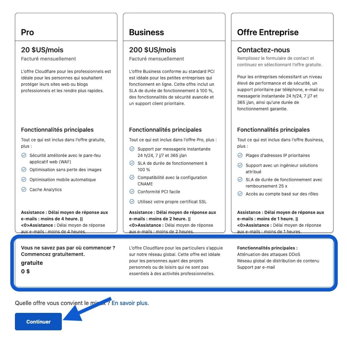 Choisir l'offre gratuite (Free) de Cloudflare