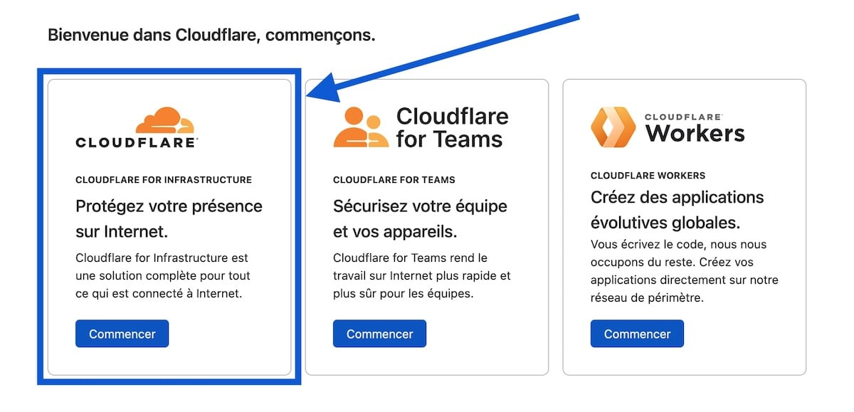 Choisir Cloudflare Infrastructure