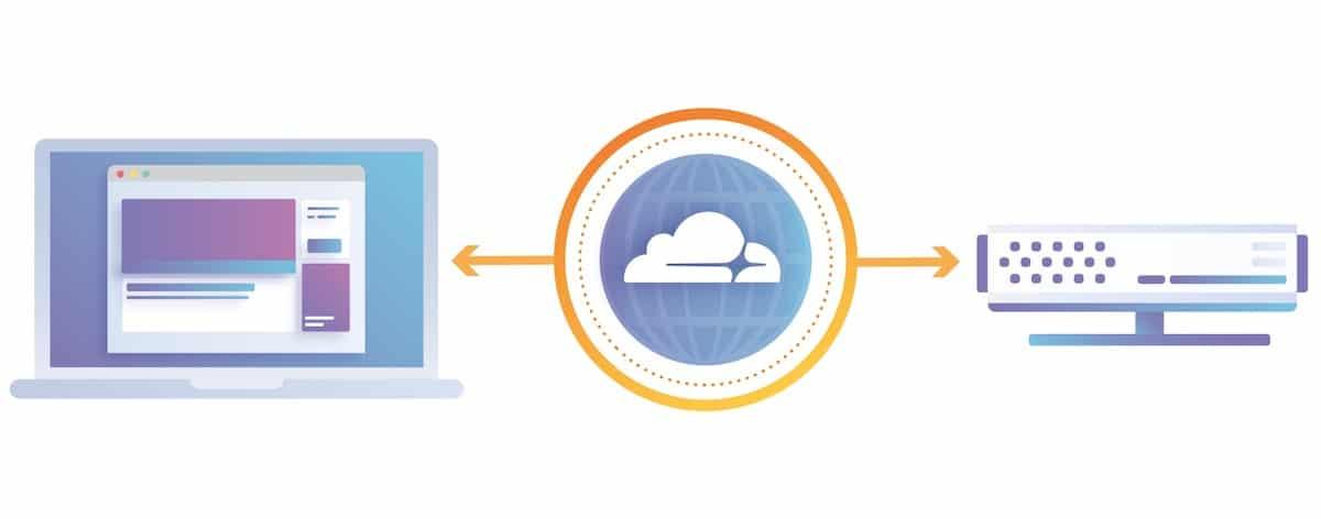 À quoi sert Cloudflare ?